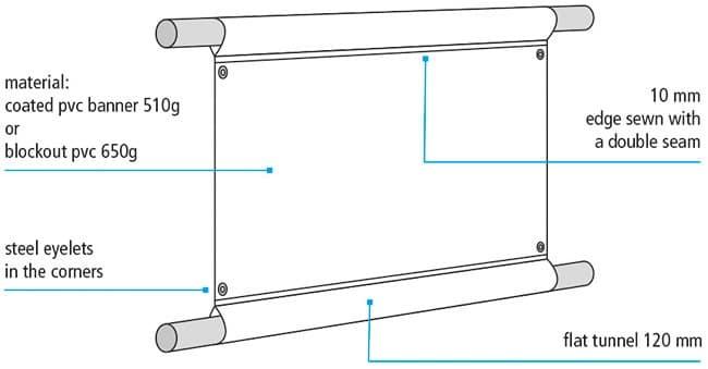 scaffolding-banner-sketch